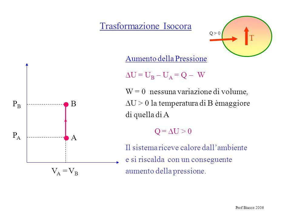 Prof Biasco 2006 Trasformazione Isocora Aumento della Pressione U = U B U A = Q W W = 0 nessuna variazione di volume, U > 0 la temperatura di B èmaggi