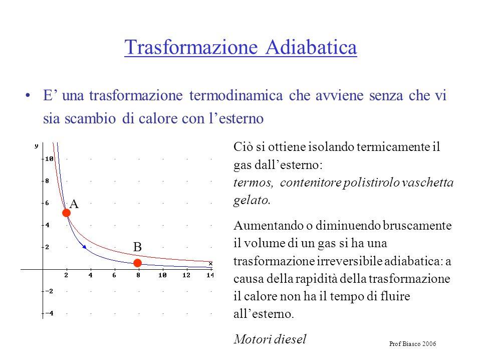 Prof Biasco 2006 Trasformazione Adiabatica E una trasformazione termodinamica che avviene senza che vi sia scambio di calore con lesterno Ciò si ottie
