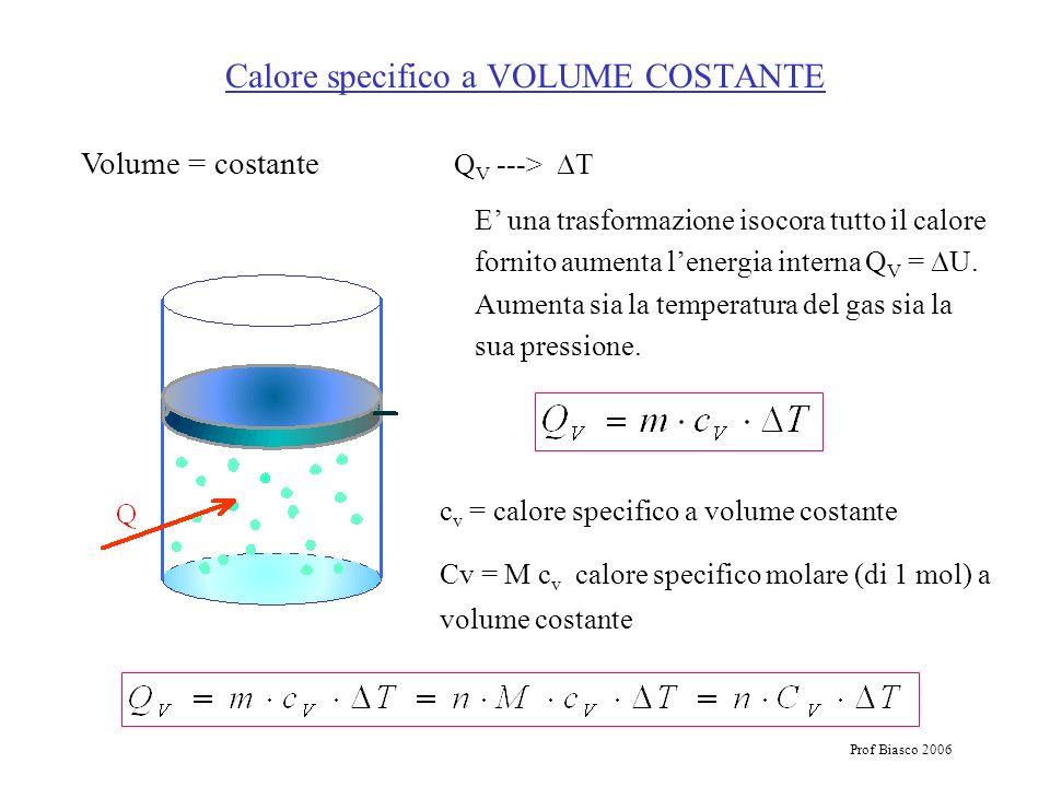 Prof Biasco 2006 Calore specifico a VOLUME COSTANTE Volume = costante Q V ---> T E una trasformazione isocora tutto il calore fornito aumenta lenergia