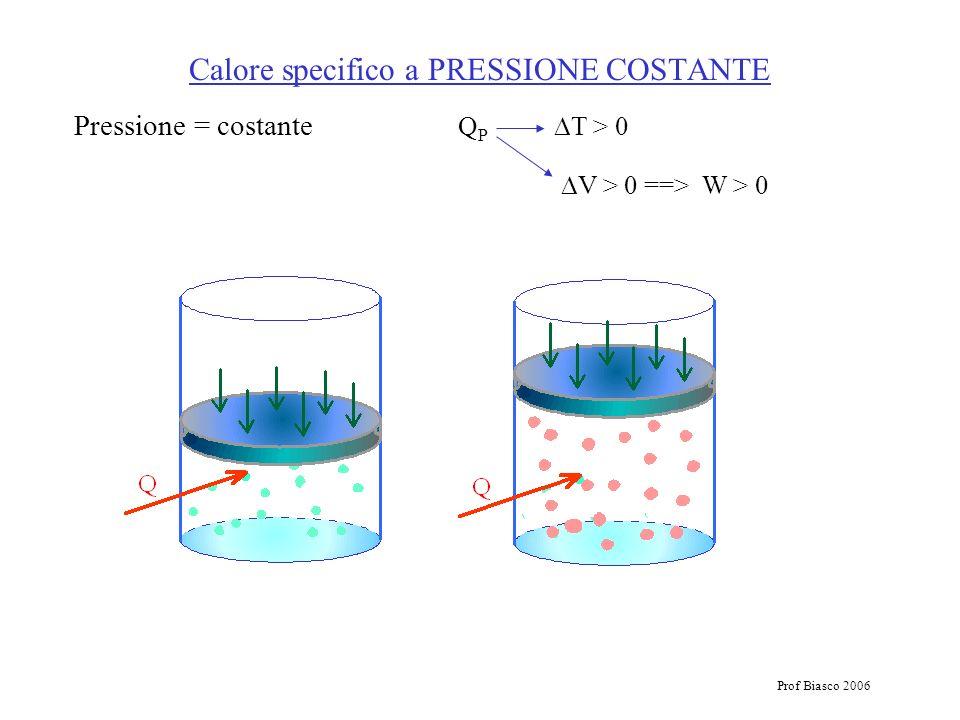 Prof Biasco 2006 Calore specifico a PRESSIONE COSTANTE Pressione = costante Q P T > 0 V > 0 ==> W > 0