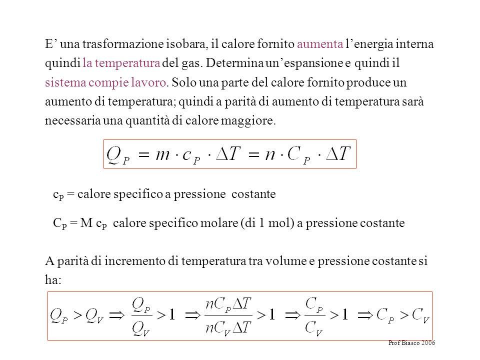 Prof Biasco 2006 c P = calore specifico a pressione costante C P = M c P calore specifico molare (di 1 mol) a pressione costante E una trasformazione