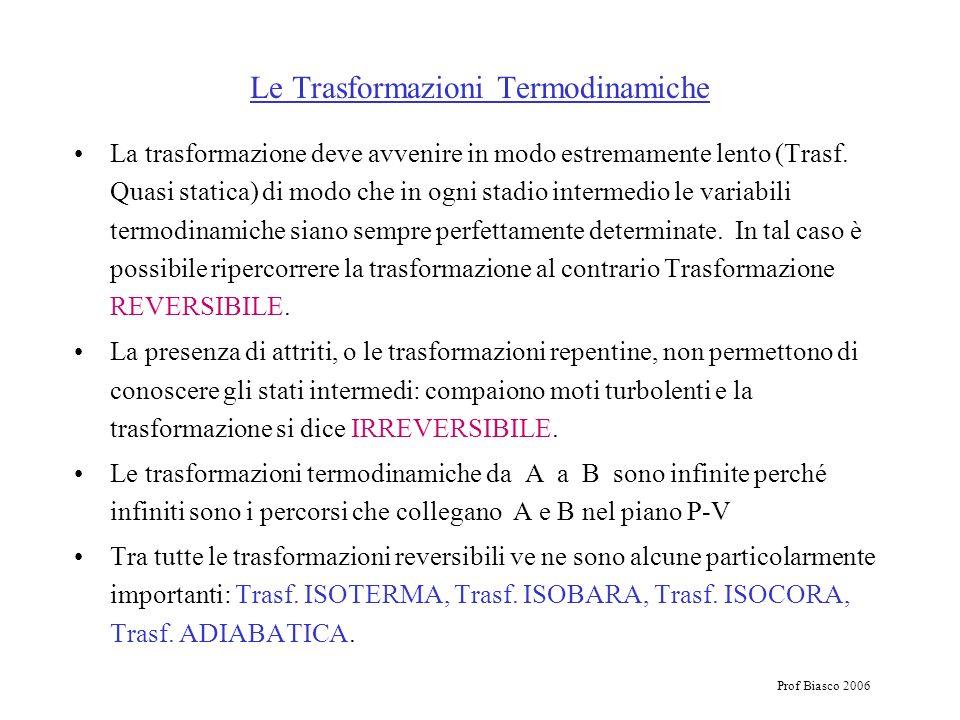 Prof Biasco 2006 Le Trasformazioni Termodinamiche La trasformazione deve avvenire in modo estremamente lento (Trasf. Quasi statica) di modo che in ogn