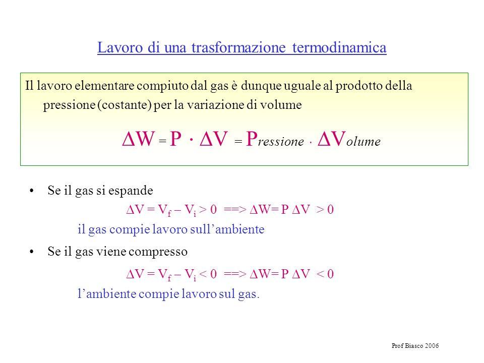 Prof Biasco 2006 Se il gas si espande V = V f V i > 0 ==> W= P V > 0 il gas compie lavoro sullambiente Se il gas viene compresso V = V f V i W= P V <
