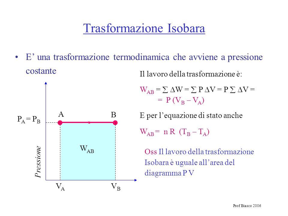 Prof Biasco 2006 Trasformazione Isobara E una trasformazione termodinamica che avviene a pressione costante Pressione A B P A = P B VAVA VBVB Il lavor