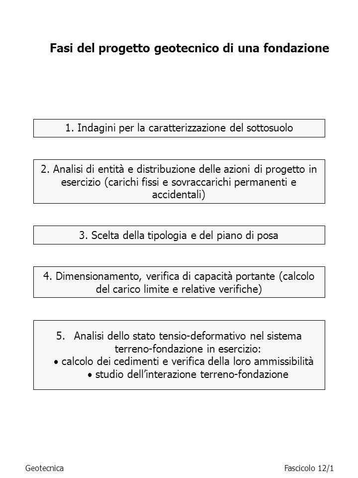 2. Analisi di entità e distribuzione delle azioni di progetto in esercizio (carichi fissi e sovraccarichi permanenti e accidentali) 3. Scelta della ti