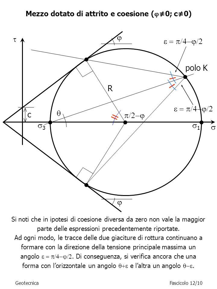 GeotecnicaFascicolo 12/10 Si noti che in ipotesi di coesione diversa da zero non vale la maggior parte delle espressioni precedentemente riportate. Ad