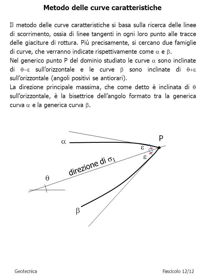 GeotecnicaFascicolo 12/12 Metodo delle curve caratteristiche Il metodo delle curve caratteristiche si basa sulla ricerca delle linee di scorrimento, o