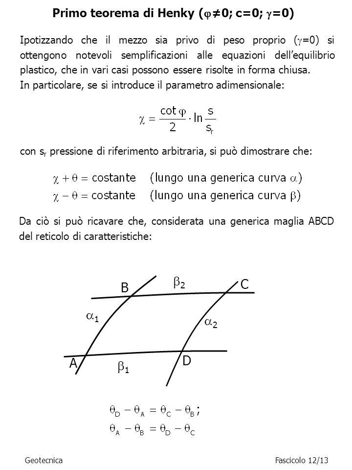 GeotecnicaFascicolo 12/13 Ipotizzando che il mezzo sia privo di peso proprio ( =0) si ottengono notevoli semplificazioni alle equazioni dellequilibrio