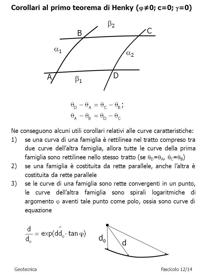GeotecnicaFascicolo 12/14 Corollari al primo teorema di Henky ( 0; c=0; =0) 1 2 1 2 A B C D Ne conseguono alcuni utili corollari relativi alle curve c