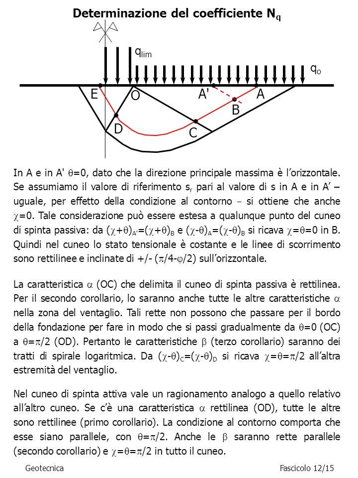 GeotecnicaFascicolo 12/15 Determinazione del coefficiente N q A B D C EA' In A e in A' =0, dato che la direzione principale massima è lorizzontale. Se