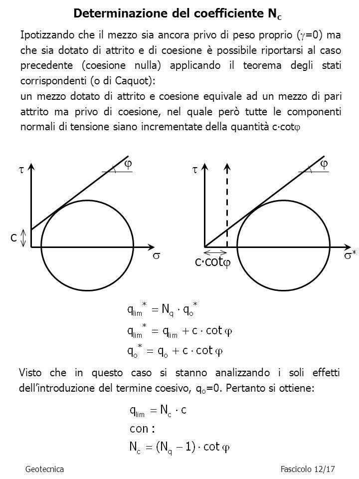 GeotecnicaFascicolo 12/17 Determinazione del coefficiente N c Ipotizzando che il mezzo sia ancora privo di peso proprio ( =0) ma che sia dotato di att