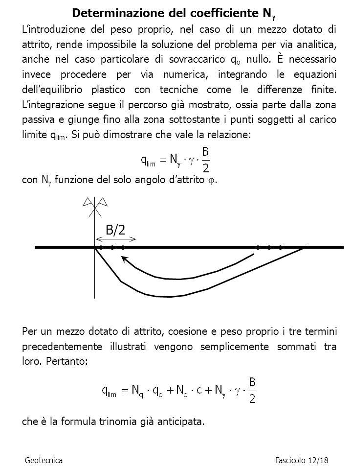 GeotecnicaFascicolo 12/18 Determinazione del coefficiente N Lintroduzione del peso proprio, nel caso di un mezzo dotato di attrito, rende impossibile