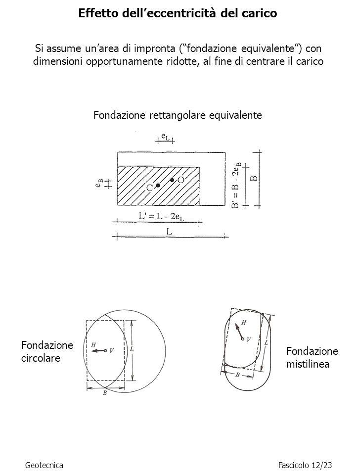 Effetto delleccentricità del carico Fondazione rettangolare equivalente Fondazione circolare Fondazione mistilinea GeotecnicaFascicolo 12/23 Si assume