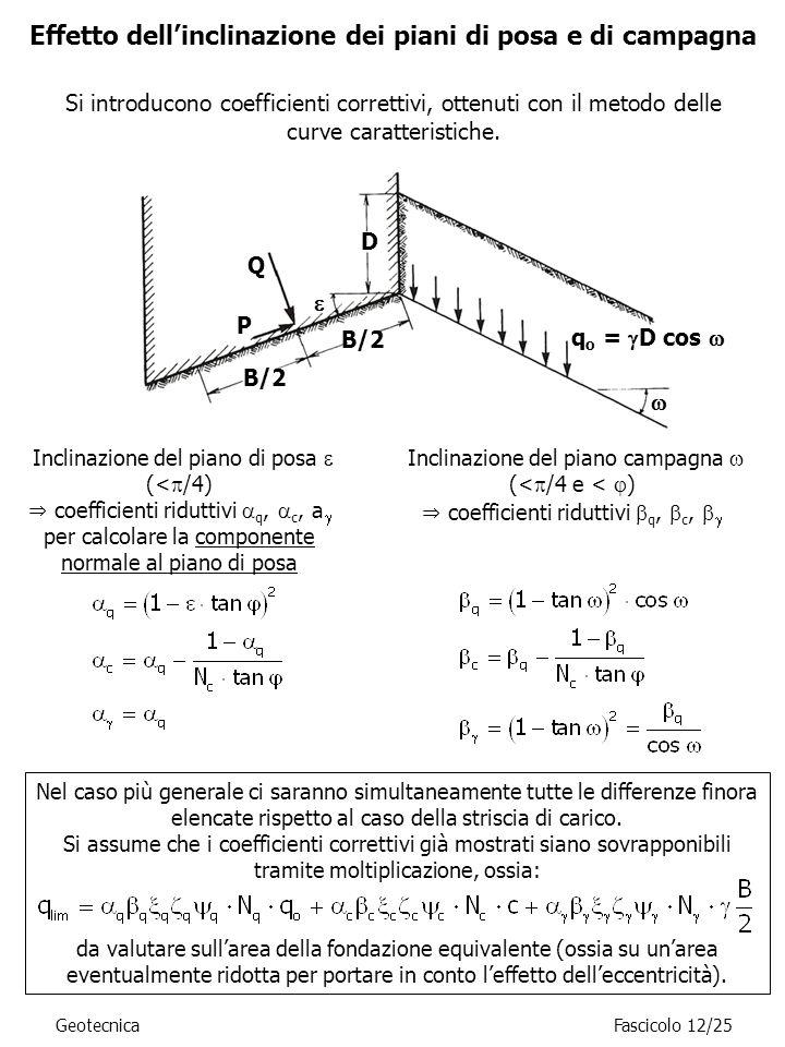 Effetto dellinclinazione dei piani di posa e di campagna Inclinazione del piano di posa (< /4) coefficienti riduttivi q, c, a per calcolare la compone