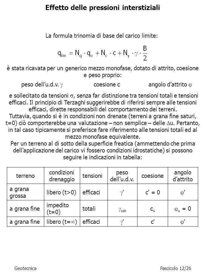 Effetto delle pressioni interstiziali La formula trinomia di base del carico limite: è stata ricavata per un generico mezzo monofase, dotato di attrit