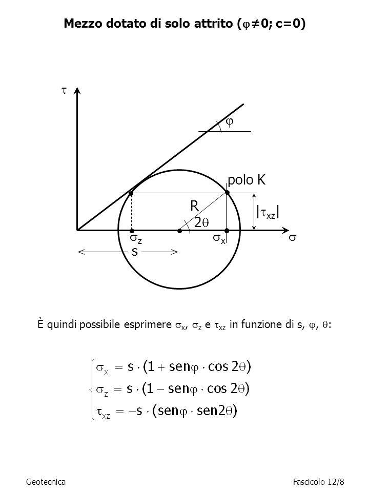 GeotecnicaFascicolo 12/9 1 3 R Inoltre, le tracce delle giaciture di rottura formano con la direzione della tensione principale massima un angolo Pertanto, una giacitura di rottura forma con lorizzontale un angolo e laltra forma un angolo, considerati positivi se antiorari.