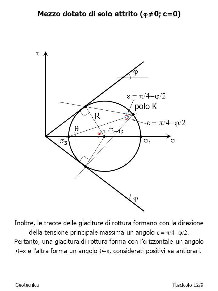 GeotecnicaFascicolo 12/10 Si noti che in ipotesi di coesione diversa da zero non vale la maggior parte delle espressioni precedentemente riportate.