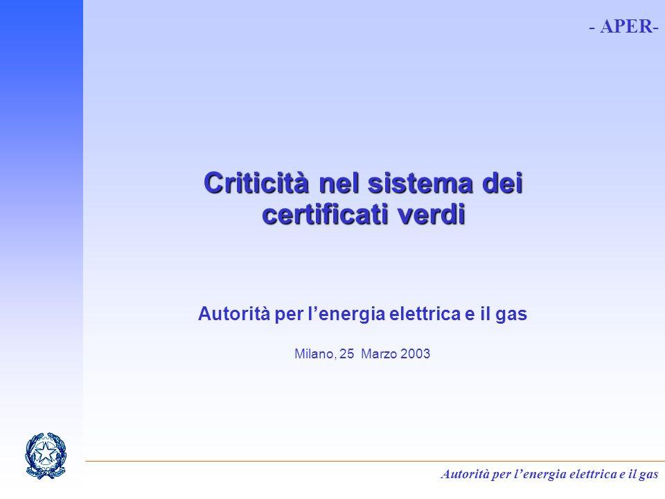 Autorità per lenergia elettrica e il gas - APER- Criticità nel sistema dei certificati verdi Autorità per lenergia elettrica e il gas Milano, 25 Marzo 2003