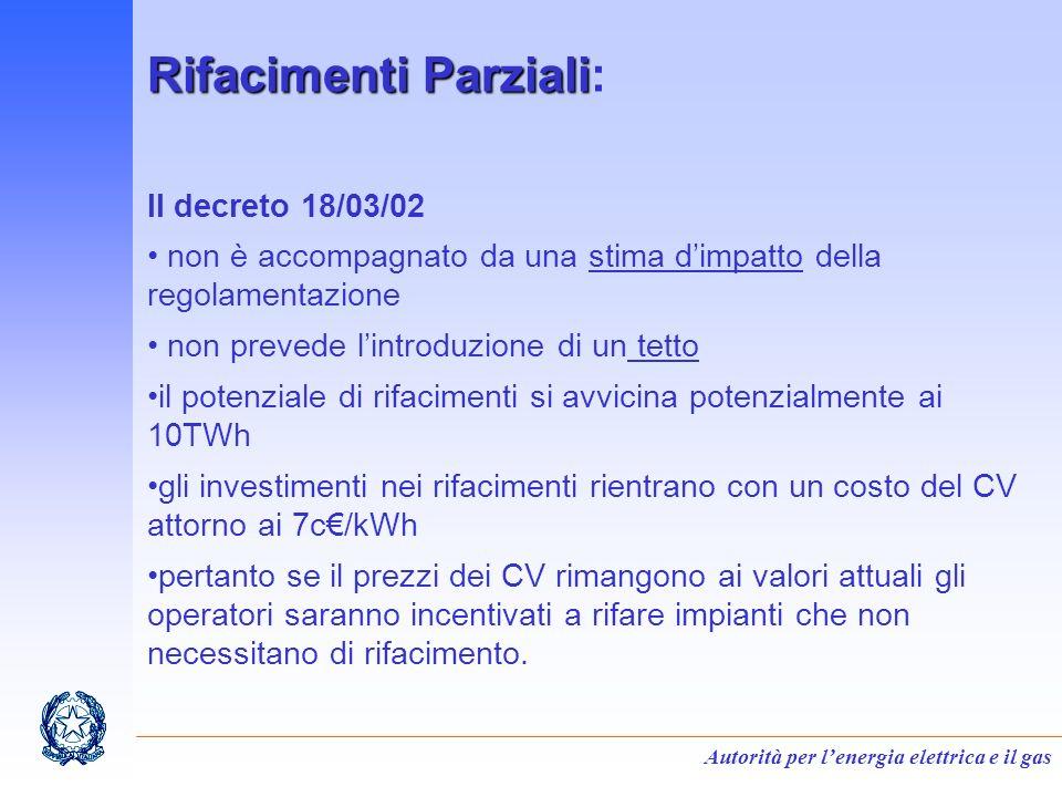 Autorità per lenergia elettrica e il gas Rifacimenti Parziali Rifacimenti Parziali: Il decreto 18/03/02 non è accompagnato da una stima dimpatto della