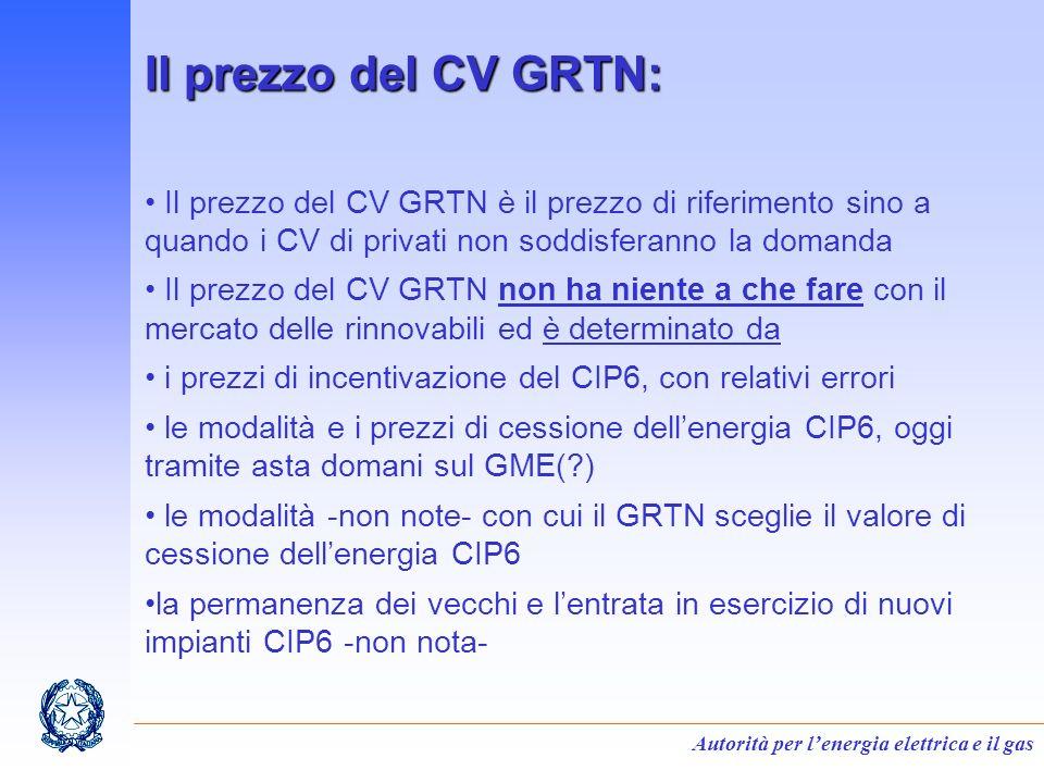 Autorità per lenergia elettrica e il gas Il prezzo del CV GRTN: Il prezzo del CV GRTN è il prezzo di riferimento sino a quando i CV di privati non soddisferanno la domanda Il prezzo del CV GRTN non ha niente a che fare con il mercato delle rinnovabili ed è determinato da i prezzi di incentivazione del CIP6, con relativi errori le modalità e i prezzi di cessione dellenergia CIP6, oggi tramite asta domani sul GME(?) le modalità -non note- con cui il GRTN sceglie il valore di cessione dellenergia CIP6 la permanenza dei vecchi e lentrata in esercizio di nuovi impianti CIP6 -non nota-