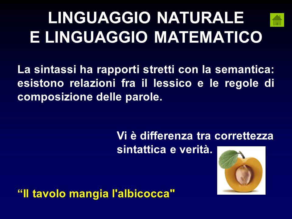 LINGUAGGIO NATURALE E LINGUAGGIO MATEMATICO La sintassi ha rapporti stretti con la semantica: esistono relazioni fra il lessico e le regole di composi
