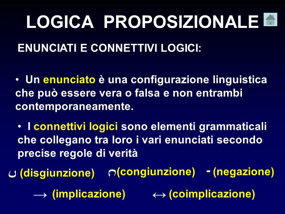 LOGICA PROPOSIZIONALE ENUNCIATI E CONNETTIVI LOGICI: Un enunciato è una configurazione linguistica che può essere vera o falsa e non entrambi contempo