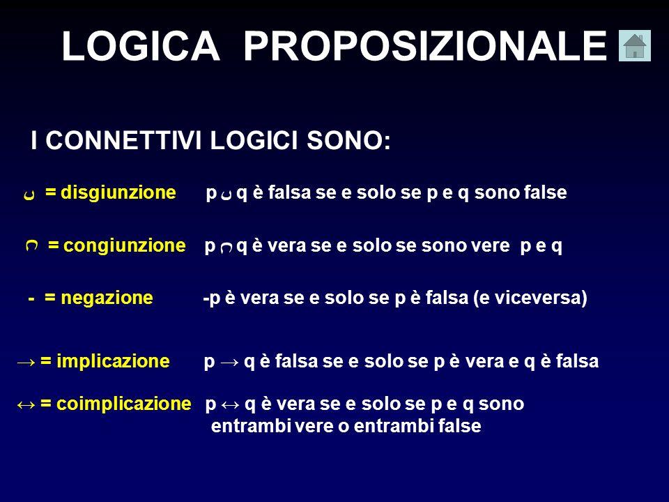 LOGICA PROPOSIZIONALE I CONNETTIVI LOGICI SONO: = implicazione p q è falsa se e solo se p è vera e q è falsa = coimplicazione p q è vera se e solo se