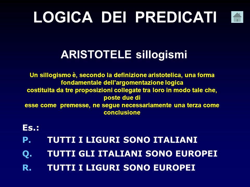 LOGICA DEI PREDICATI ARISTOTELEsillogismi Es.: P.TUTTI I LIGURI SONO ITALIANI Q.TUTTI GLI ITALIANI SONO EUROPEI R.TUTTI I LIGURI SONO EUROPEI Un sillo