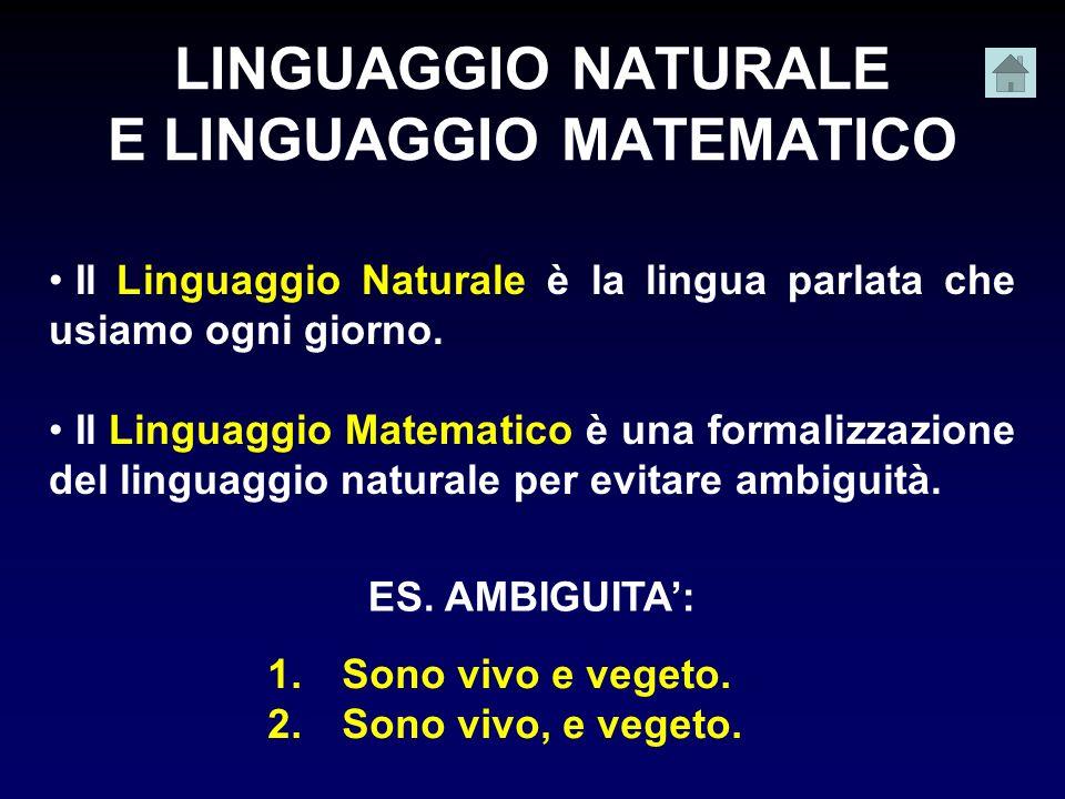 LINGUAGGIO NATURALE E LINGUAGGIO MATEMATICO Il Linguaggio Naturale è la lingua parlata che usiamo ogni giorno. Il Linguaggio Matematico è una formaliz