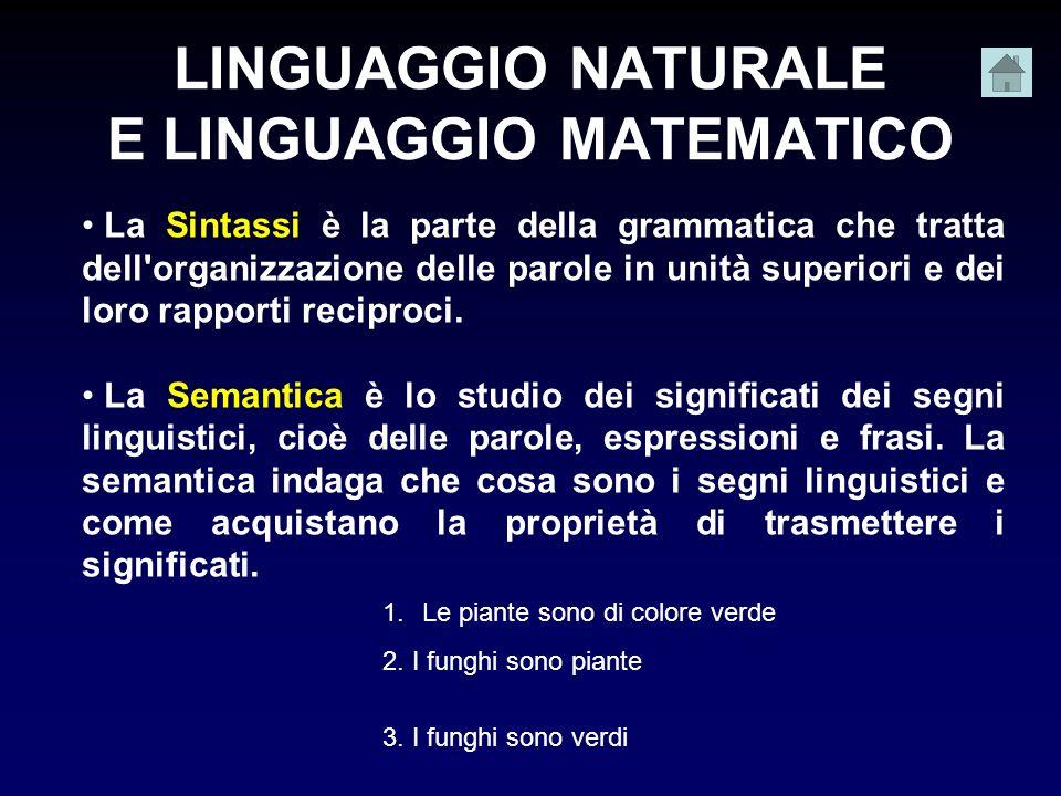 LINGUAGGIO NATURALE E LINGUAGGIO MATEMATICO La Sintassi è la parte della grammatica che tratta dell'organizzazione delle parole in unità superiori e d