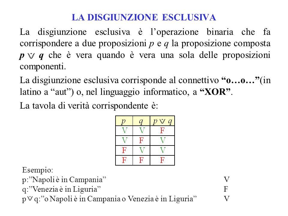 LIMPLICAZIONE MATERIALE Limplicazione materiale o condizionale è loperazione binaria che fa corrisponere a due proposizioni p e q la propopsizione composta p q che è sempre vera tranne quando p è vera e q è falsa.