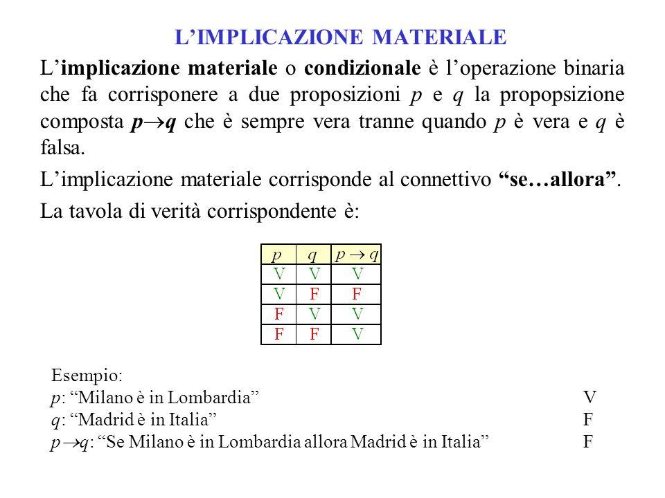 LA DOPPIA IMPLICAZIONE La doppia implicazione materiale o bicondizionale è loperazione binaria che fa corrispondere a due proposizioni p e q la proposizone composta p q che è vera quando p e q sono entrambe vere o entrambe false.