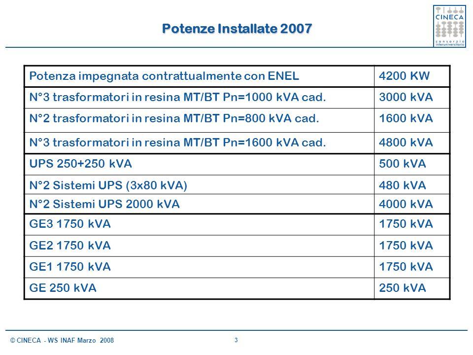 3 © CINECA - WS INAF Marzo 2008 Potenze Installate 2007 Potenza impegnata contrattualmente con ENEL4200 KW N°3 trasformatori in resina MT/BT Pn=1000 k