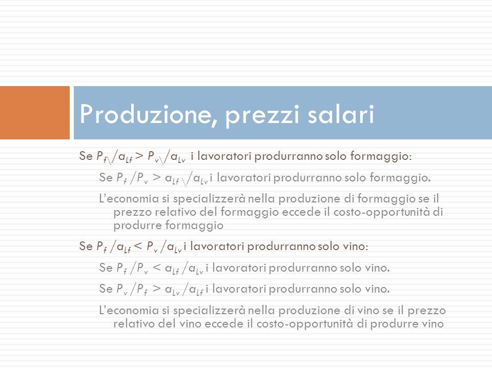 Se P f\ /a Lf > P v\ /a Lv i lavoratori produrranno solo formaggio: Se P f /P v > a Lf \ /a Lv i lavoratori produrranno solo formaggio. Leconomia si s