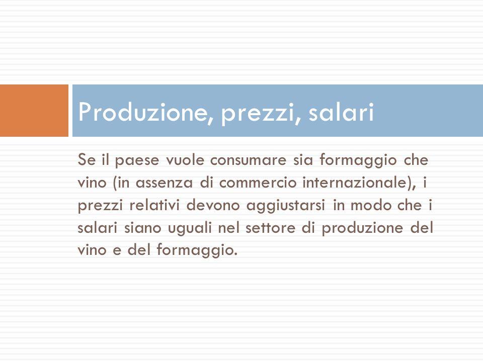 Se il paese vuole consumare sia formaggio che vino (in assenza di commercio internazionale), i prezzi relativi devono aggiustarsi in modo che i salari