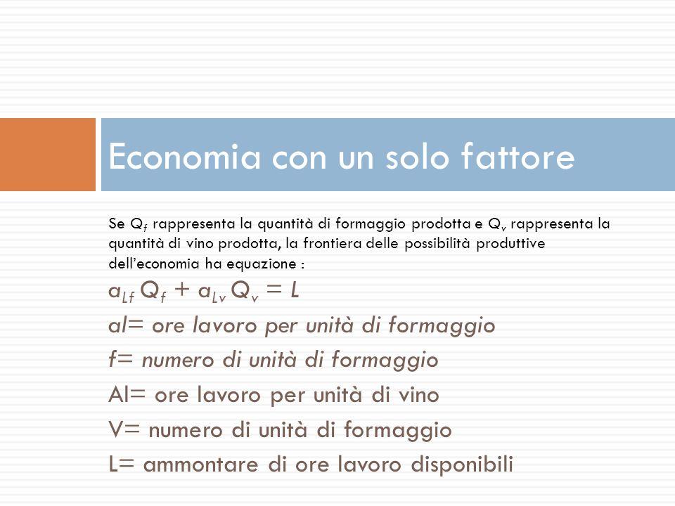 a Lf Q f + a Lv Q v = L al= ore lavoro per unità di formaggio f= numero di unità di formaggio Al= ore lavoro per unità di vino V= numero di unità di f