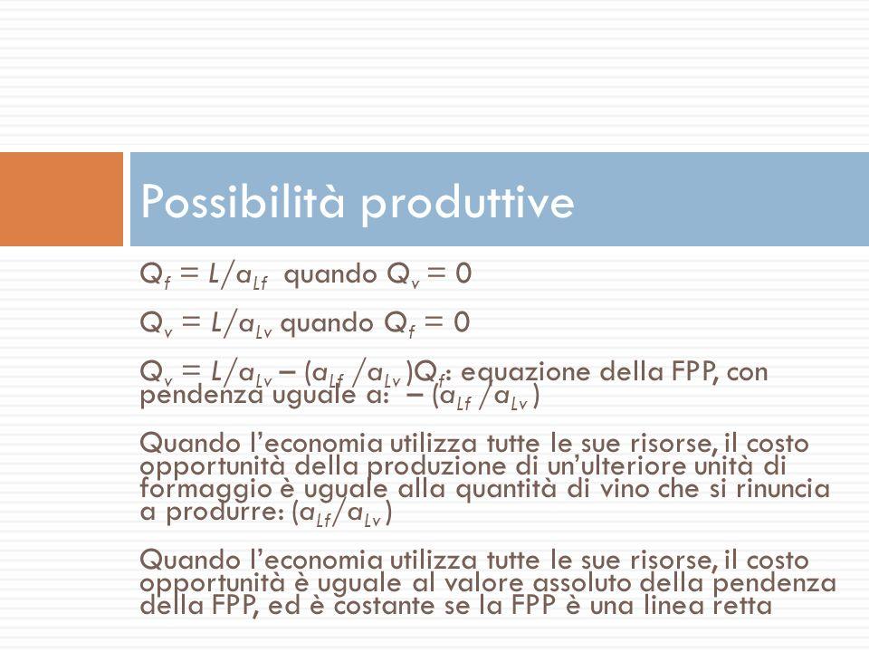 Quando a * Lf /a * Lv > P f /P v > a Lf /a Lv, i lavoratori di A si specializzeranno nella produzione di formaggio, perchè possono guadagnare salari più alti, mentre i lavoratori di B continueranno a produrre solo vino Quando a * Lf /a * Lv = P f / P f, i lavoratori di B saranno indifferenti tra produrre vino o formaggio, mentre i lavoratori di A continueranno a produrre solo formaggio Lofferta relativa di vino è nulla se il prezzo relativo del formaggio eccede a * Lf /a * Lv Domanda e offerta relative