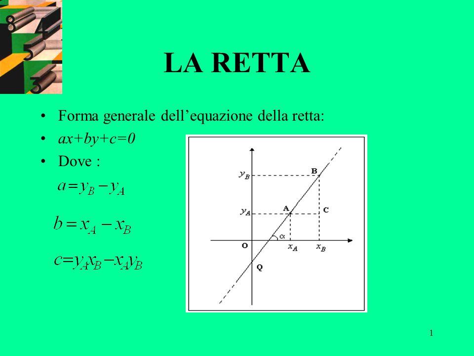 1 LA RETTA Forma generale dellequazione della retta: ax+by+c=0 Dove :