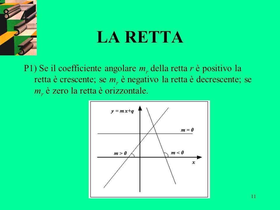 11 LA RETTA P1) Se il coefficiente angolare m r della retta r è positivo la retta è crescente; se m r è negativo la retta è decrescente; se m r è zero