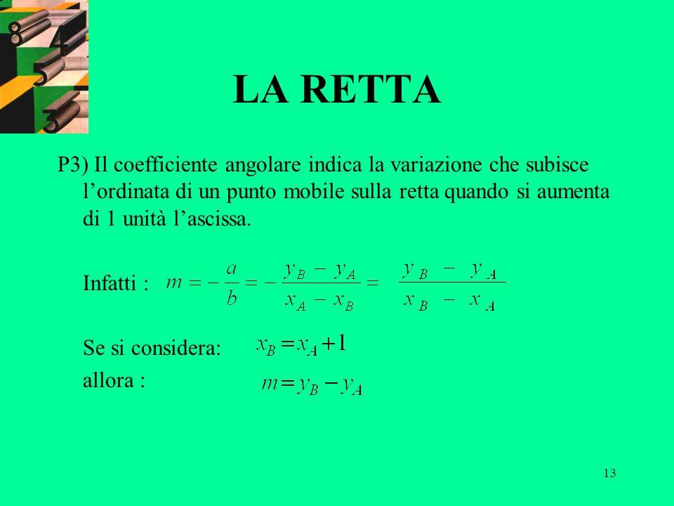 13 LA RETTA P3) Il coefficiente angolare indica la variazione che subisce lordinata di un punto mobile sulla retta quando si aumenta di 1 unità lascis