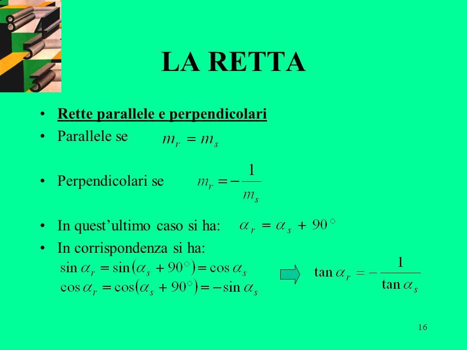 16 LA RETTA Rette parallele e perpendicolari Parallele se Perpendicolari se In questultimo caso si ha: In corrispondenza si ha: