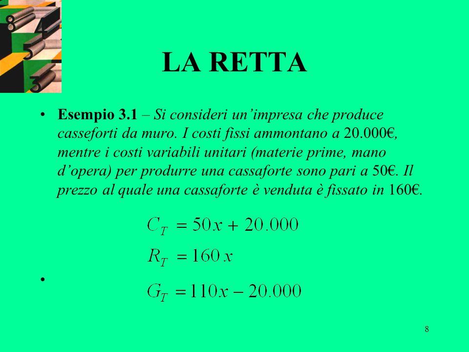 8 LA RETTA Esempio 3.1 – Si consideri unimpresa che produce casseforti da muro. I costi fissi ammontano a 20.000, mentre i costi variabili unitari (ma