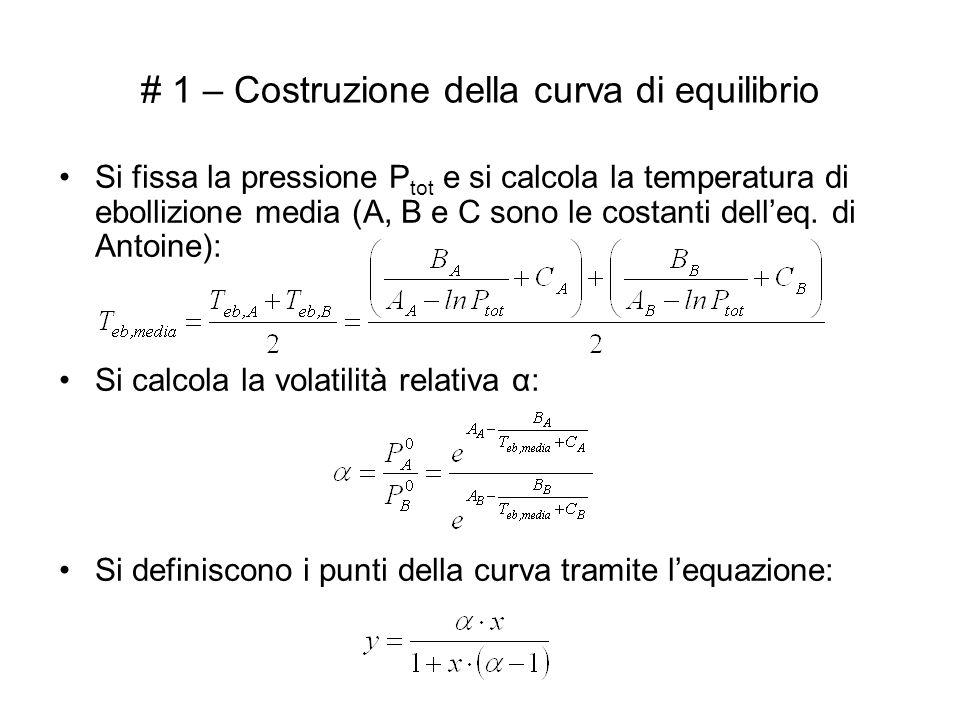 # 1 – Costruzione della curva di equilibrio Si fissa la pressione P tot e si calcola la temperatura di ebollizione media (A, B e C sono le costanti de