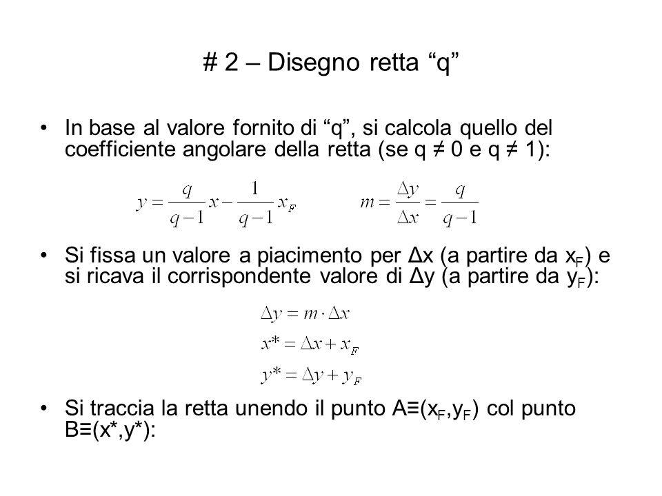 # 2 – Disegno retta q In base al valore fornito di q, si calcola quello del coefficiente angolare della retta (se q 0 e q 1): Si fissa un valore a pia