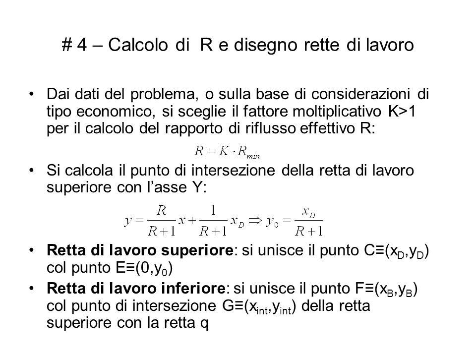 # 4 – Calcolo di R e disegno rette di lavoro Dai dati del problema, o sulla base di considerazioni di tipo economico, si sceglie il fattore moltiplica