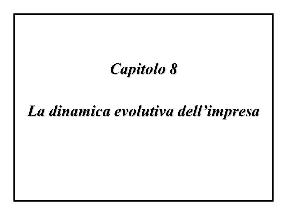 Capitolo 8 La dinamica evolutiva dellimpresa