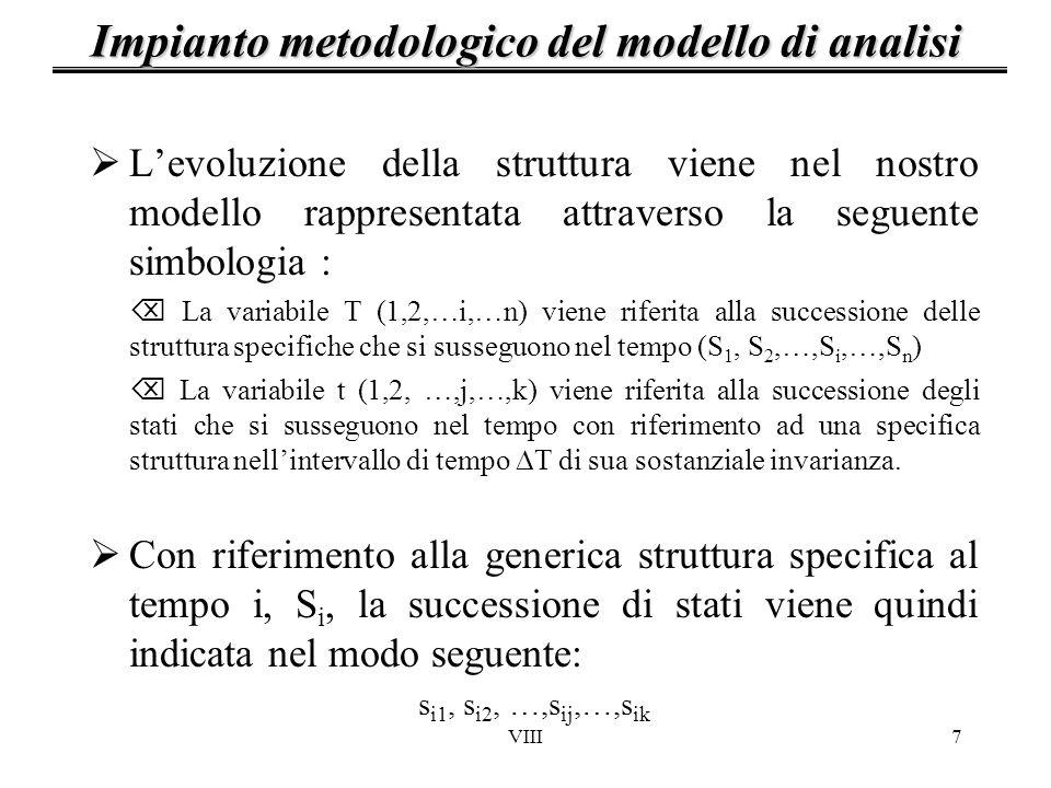 VIII7 Levoluzione della struttura viene nel nostro modello rappresentata attraverso la seguente simbologia : La variabile T (1,2,…i,…n) viene riferita