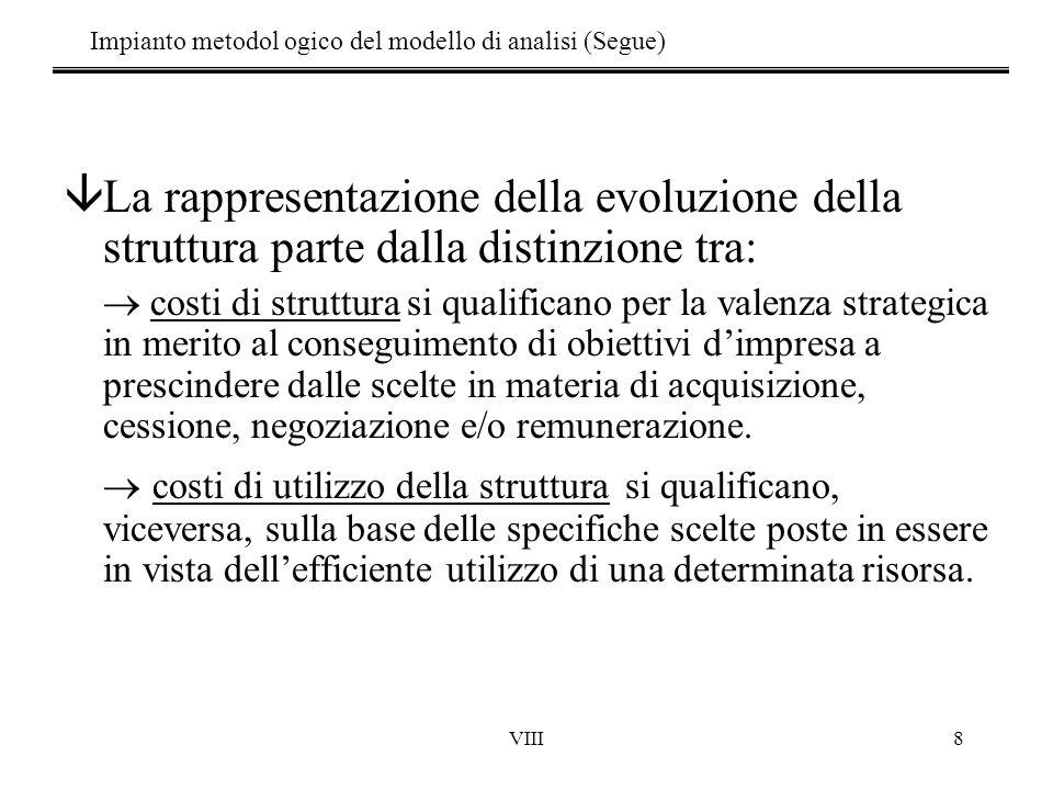 VIII8 Impianto metodol ogico del modello di analisi (Segue) âLa rappresentazione della evoluzione della struttura parte dalla distinzione tra: costi d