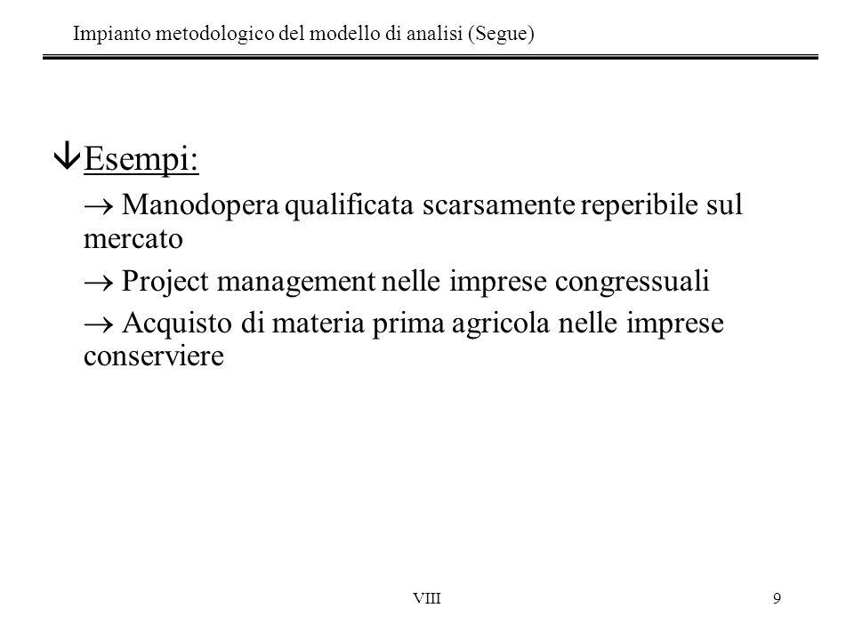 VIII9 âEsempi: Manodopera qualificata scarsamente reperibile sul mercato Project management nelle imprese congressuali Acquisto di materia prima agric