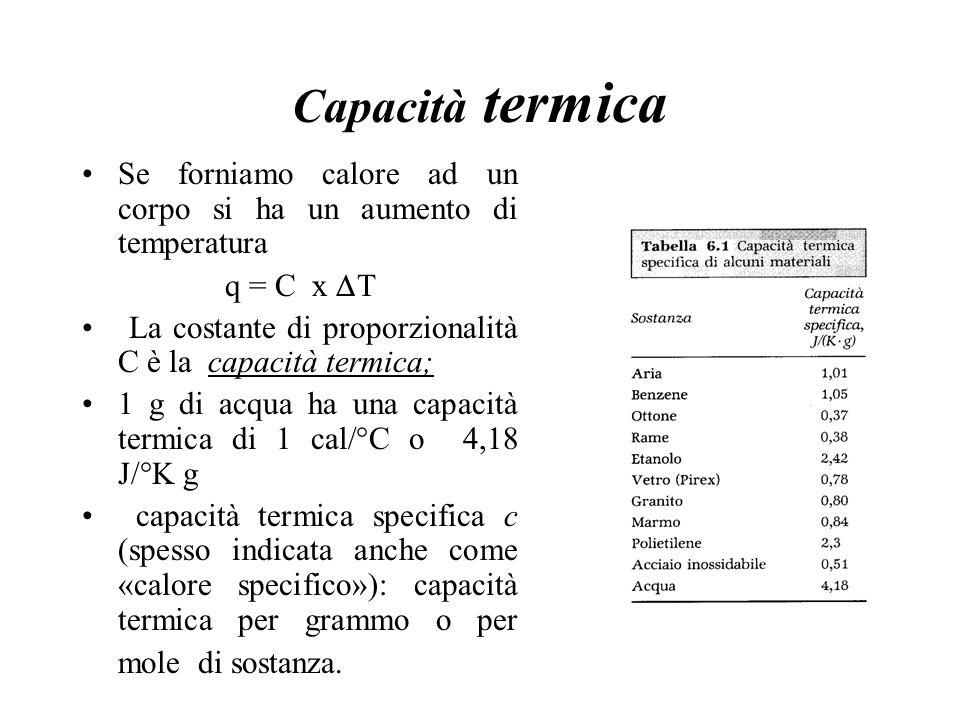 Capacità termica Se forniamo calore ad un corpo si ha un aumento di temperatura q = C x T La costante di proporzionalità C è la capacità termica; 1 g